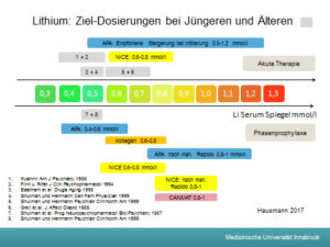 lithiumtherapie 1